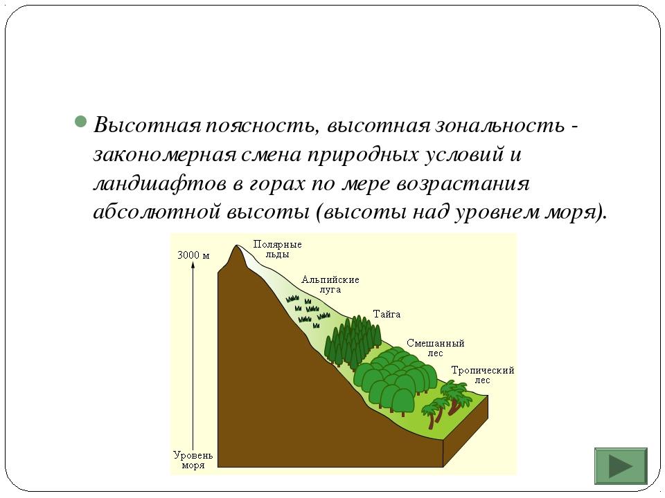 Высотная поясность, высотная зональность - закономерная смена природных услов...