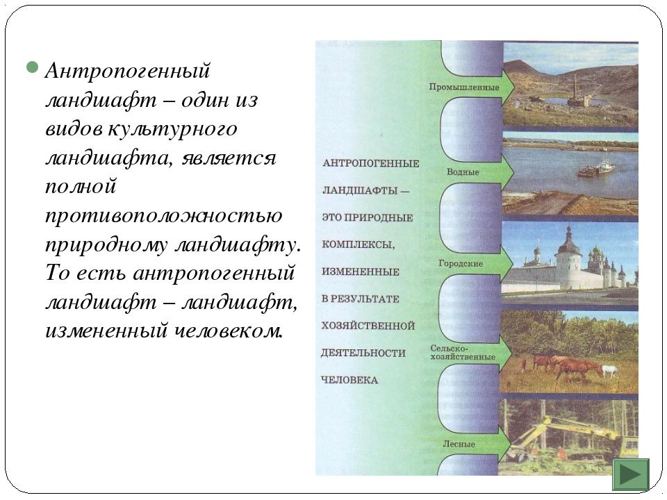 Антропогенный ландшафт – один из видов культурного ландшафта, является полной...