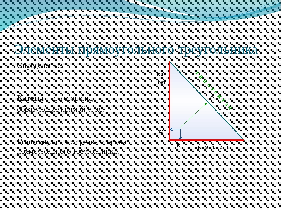 катет к а т е т г и п о т е н у з а Элементы прямоугольного треугольника Опр...