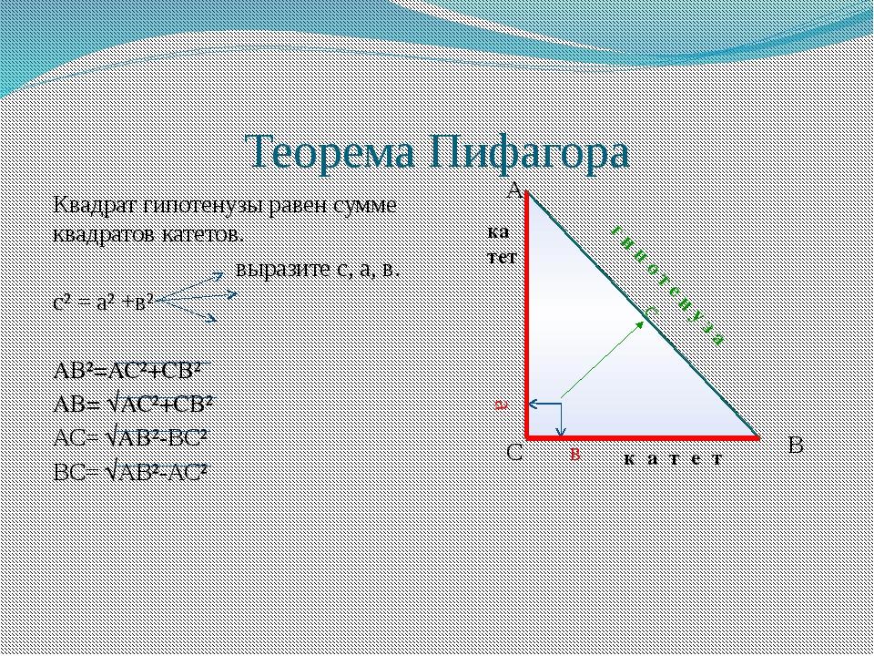 катет к а т е т г и п о т е н у з а Теорема Пифагора Квадрат гипотенузы раве...
