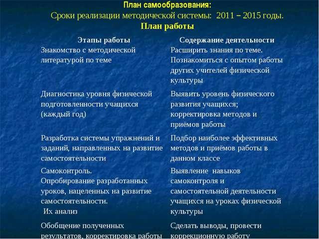 План самообразования: Сроки реализации методической системы: 2011 – 2015 годы...