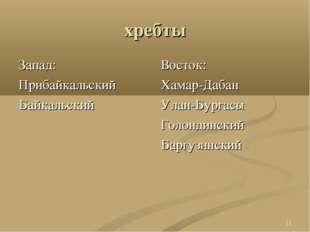 хребты Запад: Прибайкальский Байкальский Восток: Хамар-Дабан Улан-Бургасы Гол
