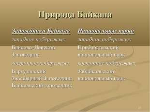 Природа Байкала Заповедники Байкала западное побережье: Байкало-Ленский Запов