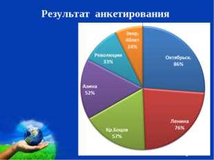 Результат анкетирования Free Powerpoint Templates Page *