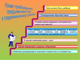 Время сбережение и здоровье сбережение Минимум репродукции и максимум творчес