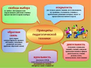 Принципы педагогической техники: свобода выбора (в любом обучающем или упра