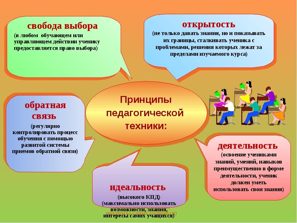 Принципы педагогической техники: свобода выбора (в любом обучающем или упра...
