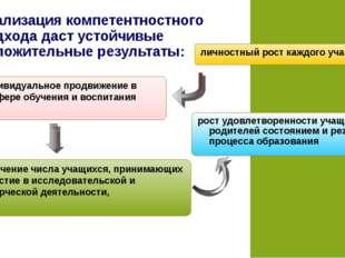 Реализация компетентностного подхода даст устойчивые положительные результаты