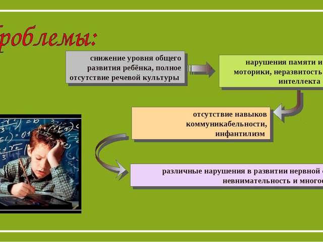 различные нарушения в развитии нервной системы, невнимательность и многое др...