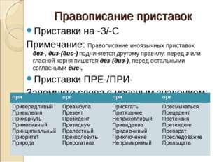 Правописание приставок Приставки на -З/-С Примечание: Правописание иноязычных