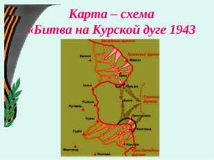 Карта – схема «Битва на Курской дуге 1943 г»