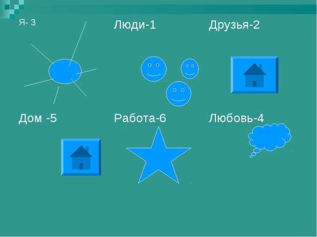 Я- 3Люди-1 Друзья-2 Дом -5Работа-6 Любовь-4