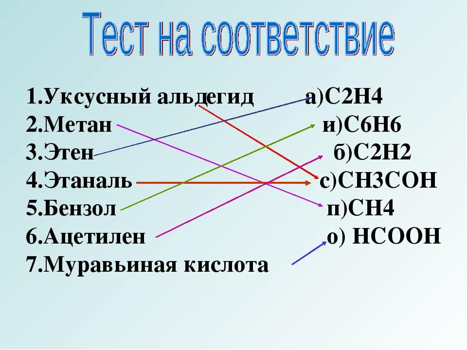 1.Уксусный альдегид а)C2H4 2.Метан и)C6H6 3.Этен б)C2H2 4.Этаналь с)CH3COH 5....