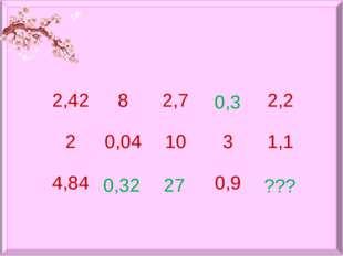 0,32 27 0,3 ??? 2,4282,72,2 20,041031,1 4,840,9