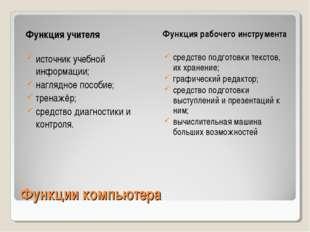 Функции компьютера Функция учителя Функция рабочего инструмента источник учеб