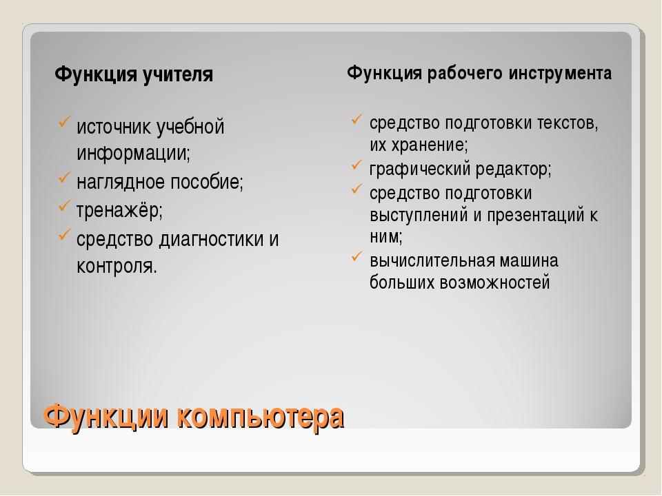 Функции компьютера Функция учителя Функция рабочего инструмента источник учеб...