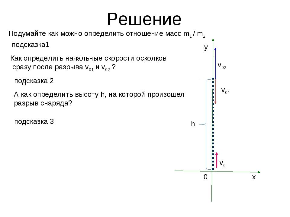 Решение v01 v02 подсказка1 Подумайте как можно определить отношение масс m1 /...