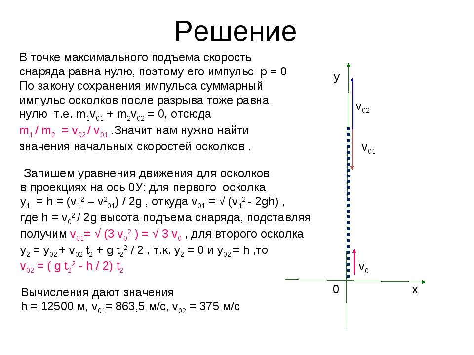 Решение v01 v02 В точке максимального подъема скорость снаряда равна нулю, по...