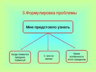 3.Формулировка проблемы Когда появился праздник Сабантуй С чем он связан Каки