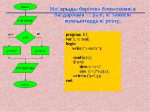 Жоғарыды берілген блок-схемаға бағдарлама құрып, нәтижесін компьютерде көрсет