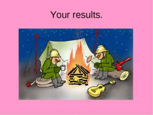 Your results.