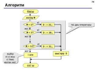 * Алгоритм басы соңы таңдау операторы ешбір нұсқасы сәйкес келген жоқ енгізу