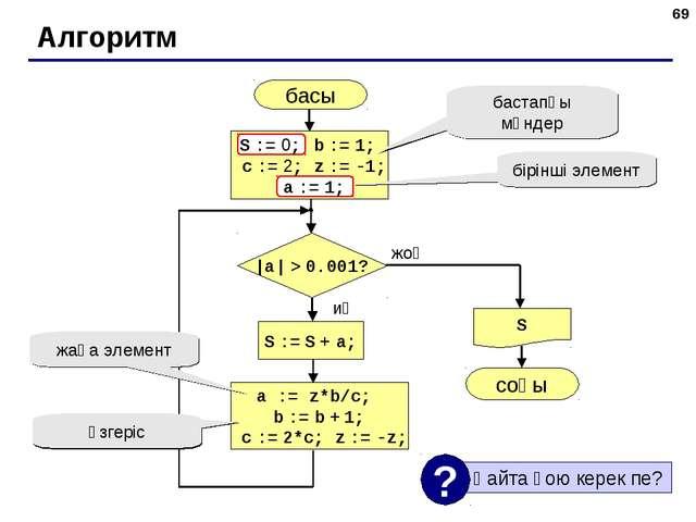* Алгоритм басы S соңы жоқ иә |a| > 0.001? S := S + a; S := 0; b := 1; c := 2...