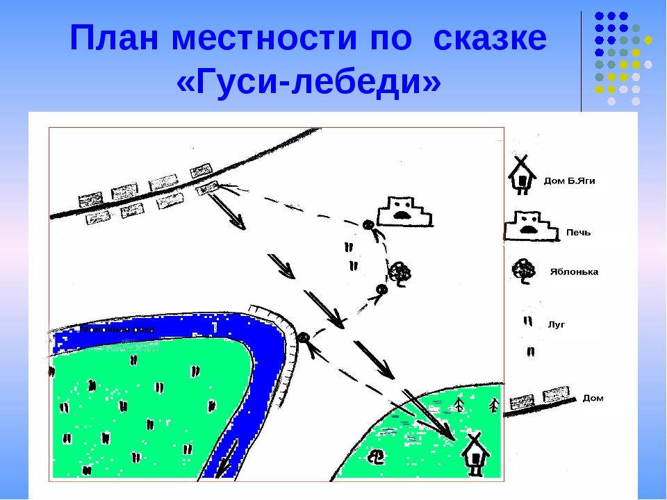 План местности по сказке «Гуси-лебеди»