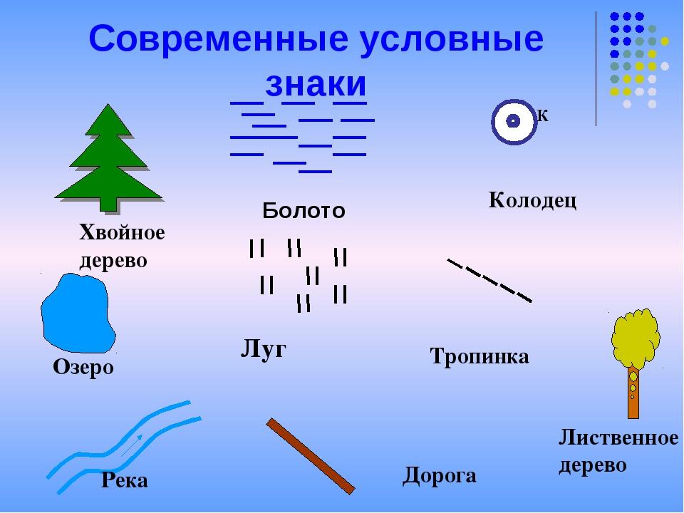 Современные условные знаки Хвойное дерево К Колодец Луг Тропинка Озеро Река Д...