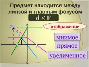 Предмет находится между линзой и главным фокусом d < F мнимое прямое увеличен