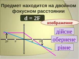 Предмет находится на двойном фокусном расстоянии d = 2F дійсне обернене рівне