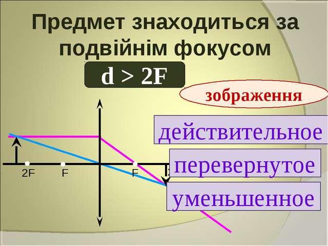 Предмет знаходиться за подвійнім фокусом d > 2F действительное перевернутое у...