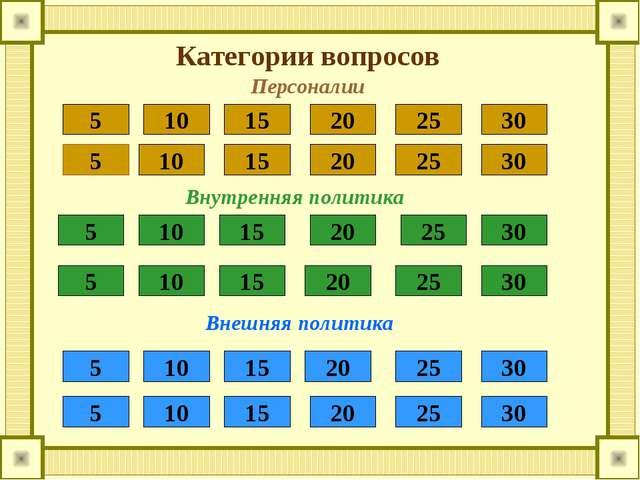 Категории вопросов 5 10 15 20 25 30 5 10 15 20 25 30 5 10 15 20 25 30 5 10 15...
