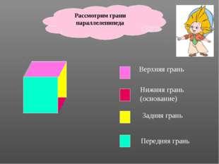 Верхняя грань Нижняя грань (основание) Задняя грань Передняя грань Рассмотрим