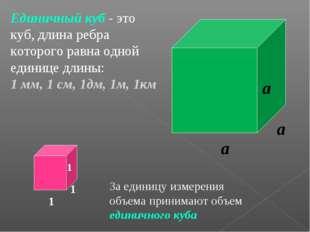 Единичный куб - это куб, длина ребра которого равна одной единице длины: 1 мм