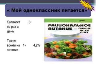Количество раз в день 3 Тратит время на питание 1ч 4,2%