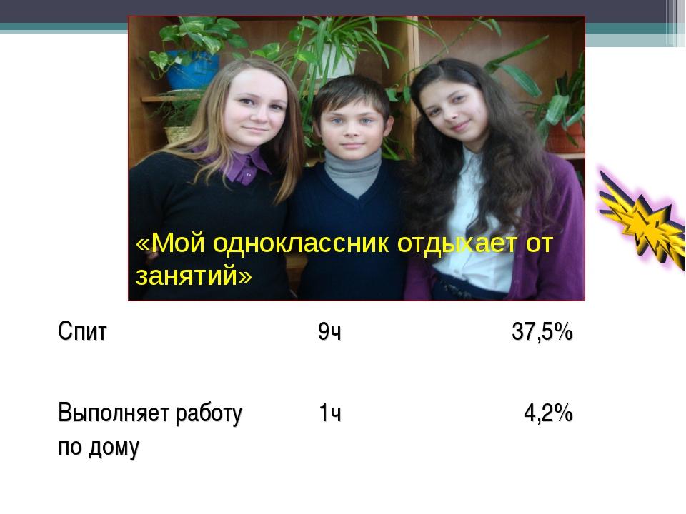 «Мой одноклассник отдыхает от занятий» Спит 9ч 37,5% Выполняет работу по д...