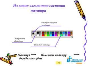Из каких элементов состоит палитра Отображает цвет рисования Отображает цвет