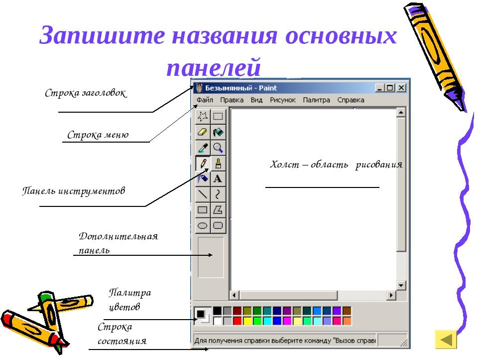 Запишите названия основных панелей Строка заголовок Строка меню Панель инстр...