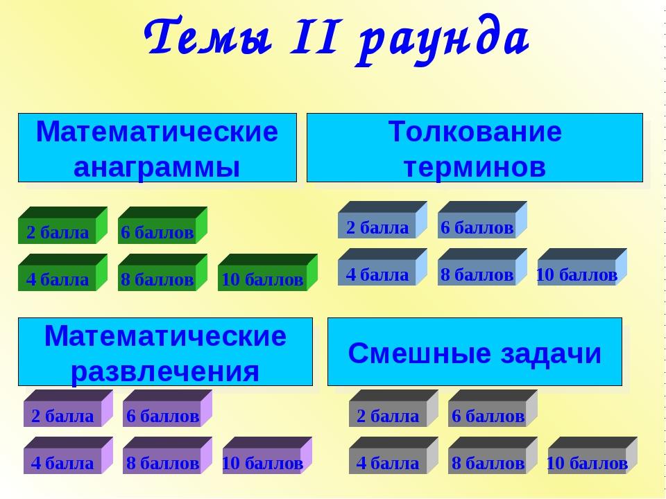 Темы II раунда Математические анаграммы Математические развлечения Смешные за...