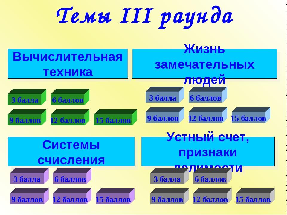 Темы III раунда Вычислительная техника Системы счисления Устный счет, признак...