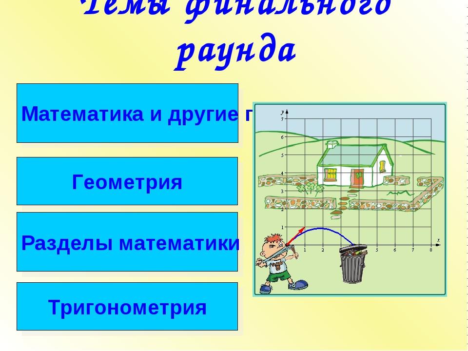 Темы финального раунда Математика и другие предметы Геометрия Разделы математ...