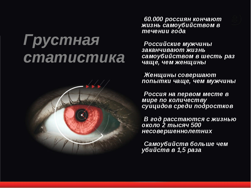 60.000 россиян кончают жизнь самоубийством в течении года Российские мужчины...