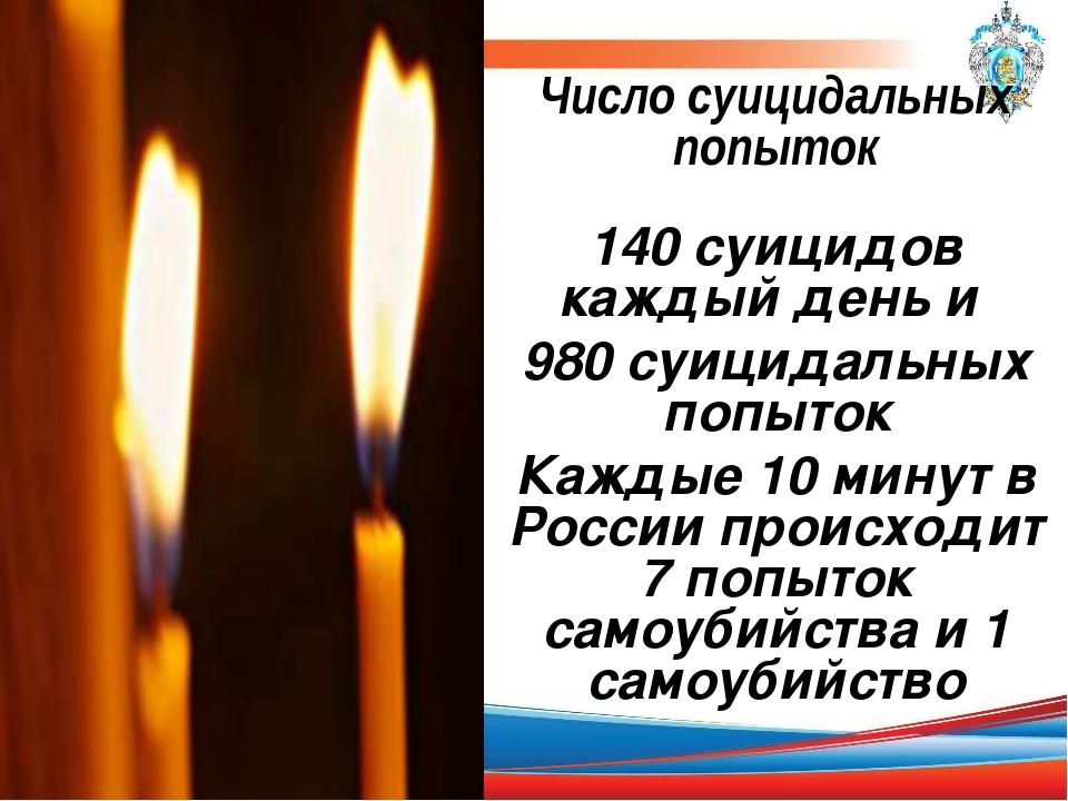 Число суицидальных попыток 140 суицидов каждый день и 980 суицидальных попыто...