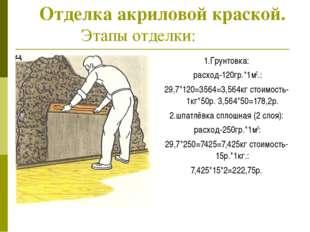 Отделка акриловой краской. Этапы отделки: 1.Грунтовка: расход-120гр.*1м2.: 2