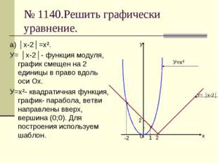 № 1140.Решить графически уравнение. а) │x-2│=x². У= │x-2│- функция модуля, гр