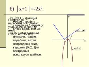б) │x+1│=-2x². У= │x+1│- функция модуля, график смещен на 1 единицу влево вдо