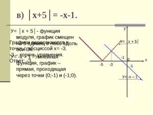 в) │x+5│= -x-1. У= │x + 5│- функция модуля, график смещен на 5 единиц в лево