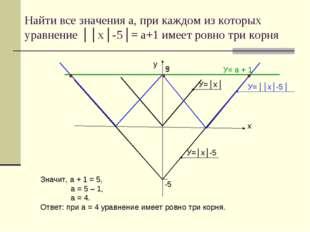 Найти все значения а, при каждом из которых уравнение ││x│-5│= a+1 имеет ровн