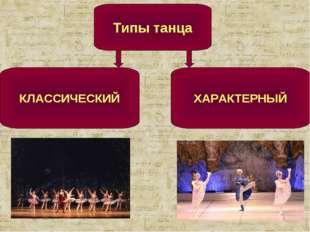 КЛАССИЧЕСКИЙ Типы танца ХАРАКТЕРНЫЙ